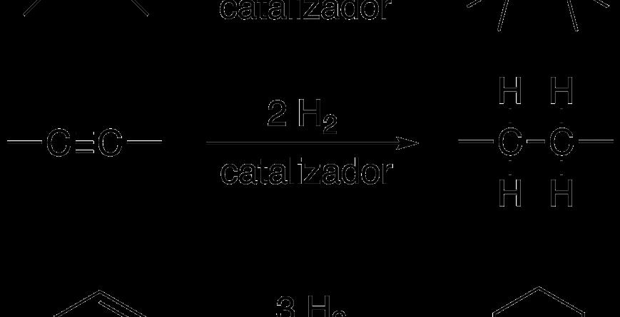 Hidrogenación catalítica