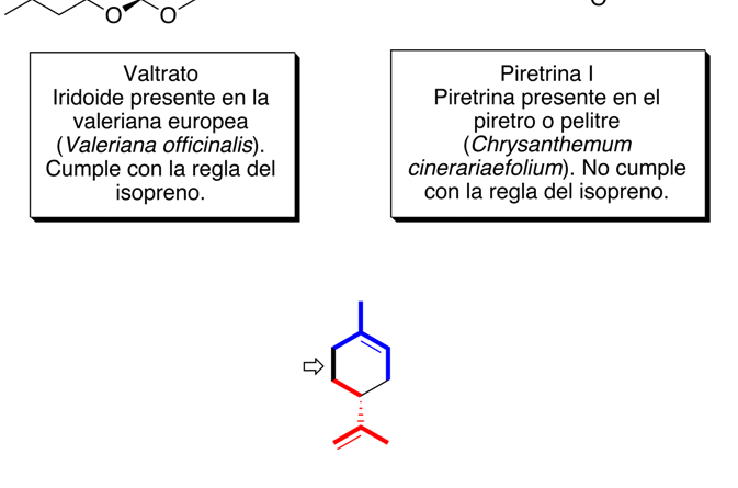 Monoterpenoide